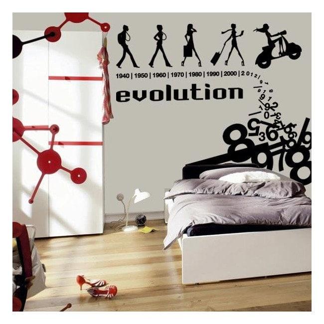 Vinyle décoratif Evolution French 375